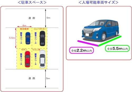 ドライブイン花火熊本(2021)